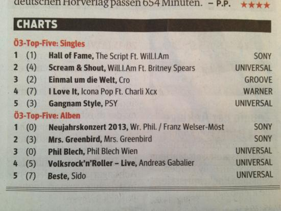 Ö3 Austria Top 40